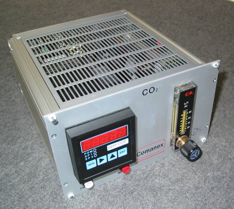 CO2 Analyzer